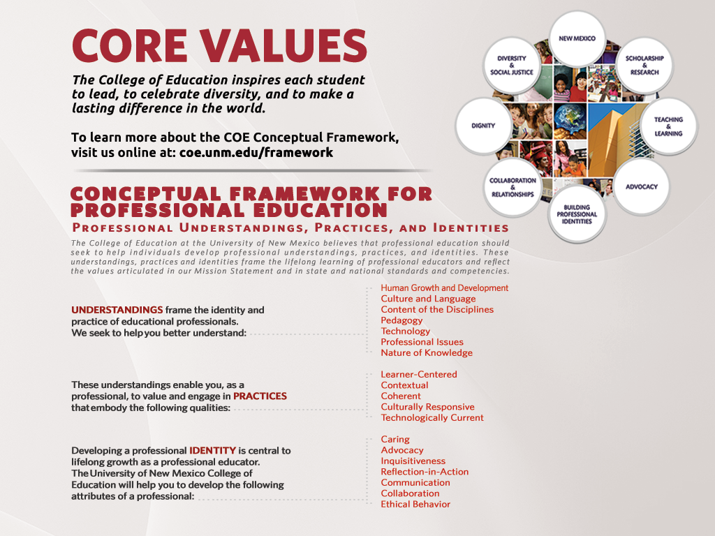COE Core Values